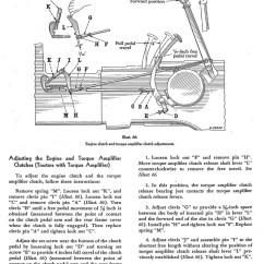 Farmall B Wiring Diagram Sap R 3 Modules 140 Headlight And Fuse Box