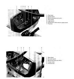 mitsubishi mt160 mt180 compact tractor operators manual rh repairmanual com mahindra tractors mahindra tractors [ 1024 x 1325 Pixel ]