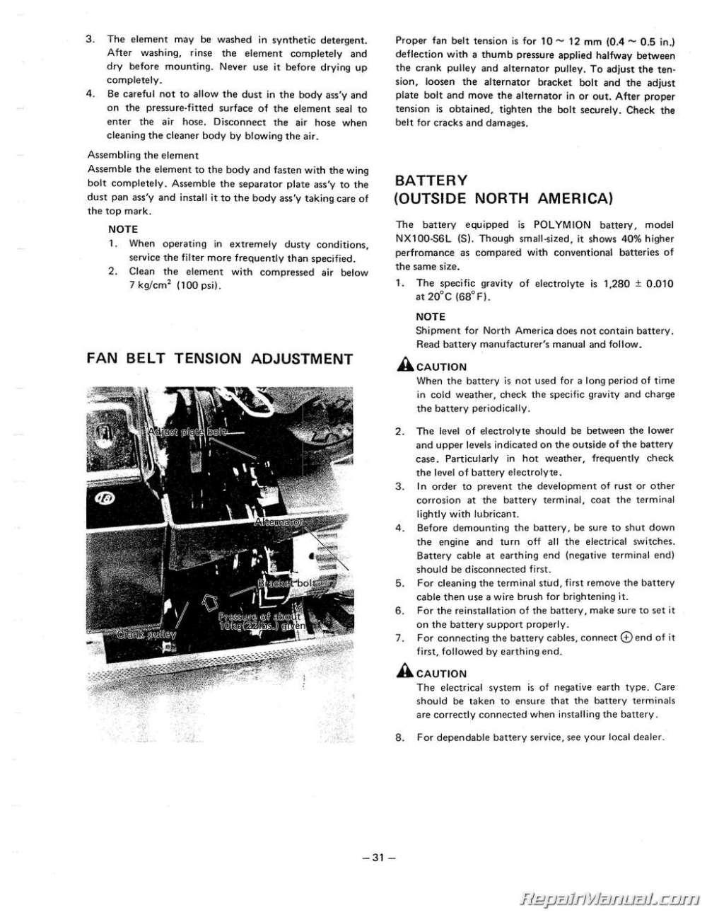 medium resolution of mitsubishi mt160 u2013 mt180 compact tractor operators manualmitsubishi mt250 tractor wiring diagram 3
