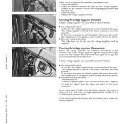 Ktm Duke 125 Wiring Diagram Ethernet Wire 390 Library