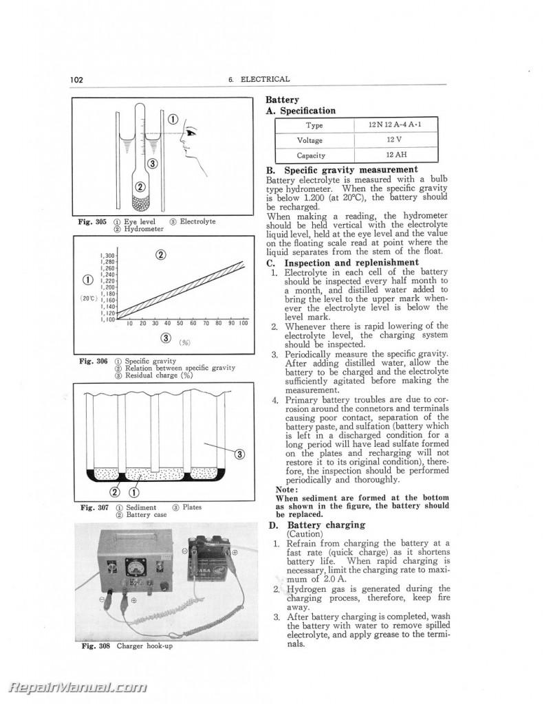 1971, 1972, 1973 Honda CB500 1974-1977 CB550K Service Manual