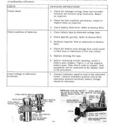 case 1830 uniloader service repair manual case tractor wiring diagram case 1830 wiring diagram [ 1024 x 1448 Pixel ]