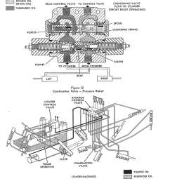 4500 ford backhoe wiring diagram wiring library ford 575d backhoe parts diagrams ford 555c wiring diagram [ 1024 x 1378 Pixel ]