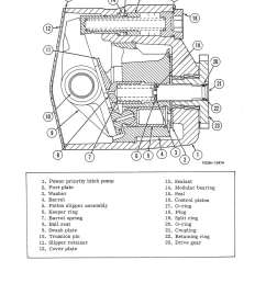 1486 international wiring diagram wiring diagram hub fan motor wiring diagram harvester electric motor wiring diagram [ 1024 x 1448 Pixel ]