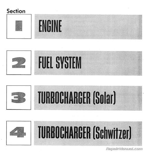 small resolution of international harvester farmall 806 856 1206 1256 1456 service manual diagram for building wiring diagram for ih 1256
