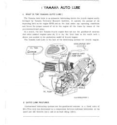 yamaha g1a ignition wiring diagram [ 1024 x 1325 Pixel ]