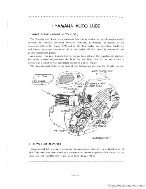small resolution of yamaha g1a ignition wiring diagram