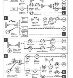 gm repair diagram [ 1024 x 1448 Pixel ]