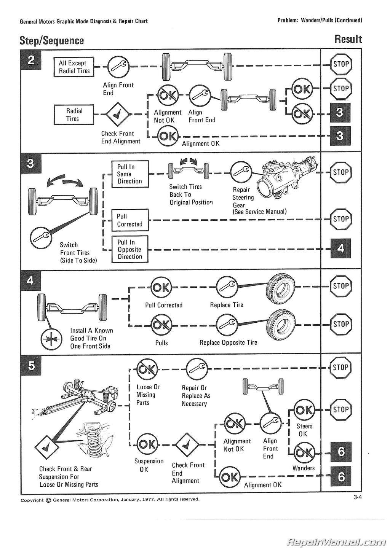 hight resolution of gm repair diagram