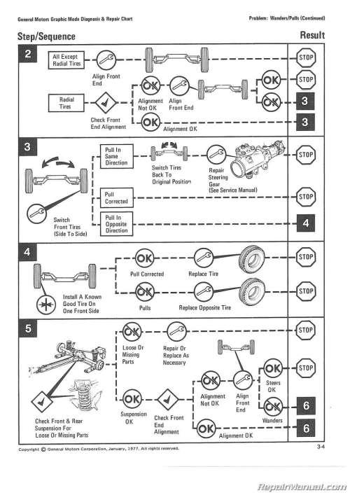 small resolution of gm repair diagram