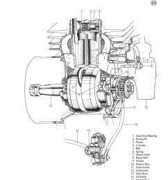 ke175 wiring diagram wiring libraryke175 motorcycle service manual 1976 kawasaki ke175b1 kz1300 wiring diagram ke175 wiring [ 1024 x 1448 Pixel ]