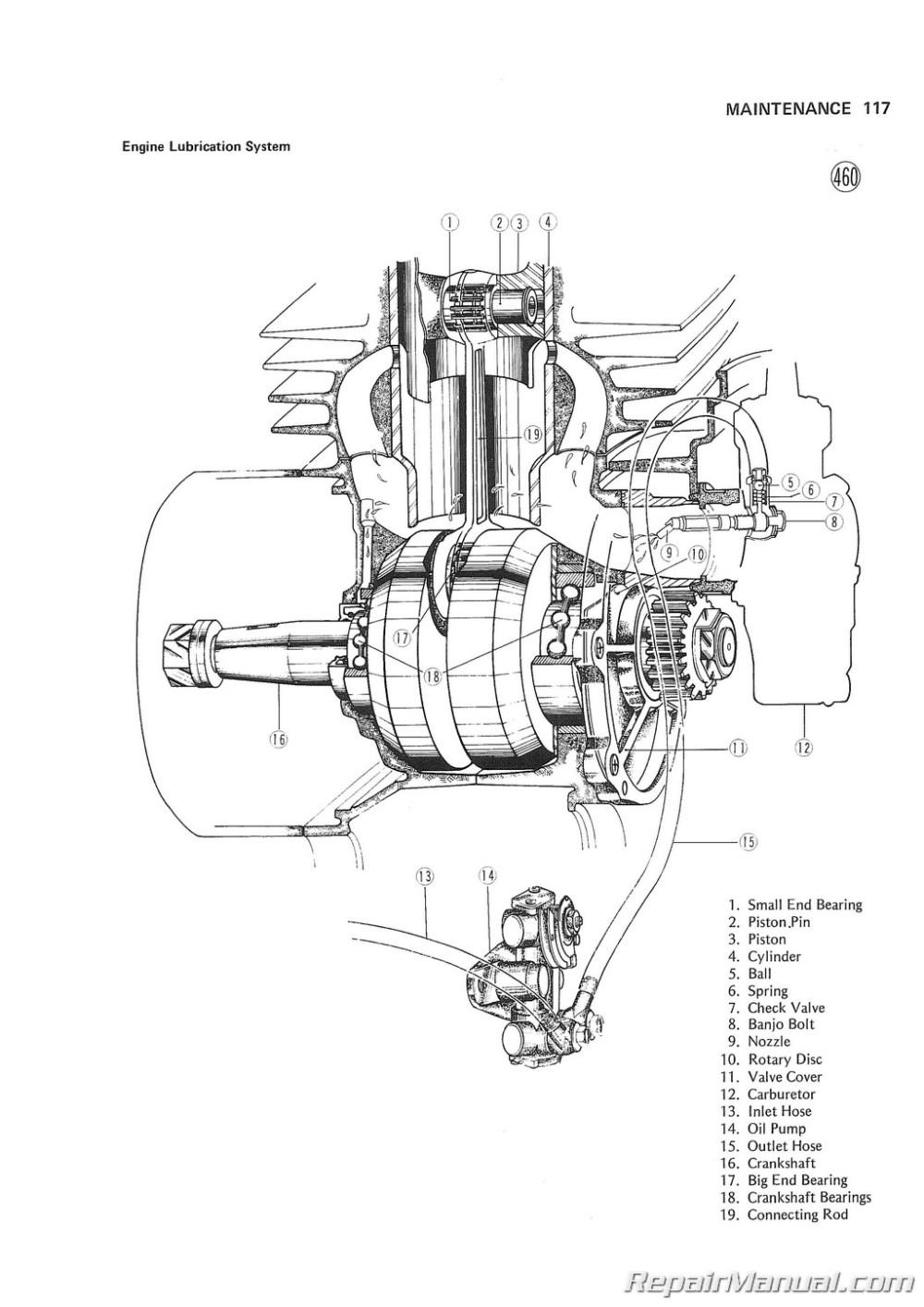 medium resolution of ke175 wiring diagram wiring libraryke175 motorcycle service manual 1976 kawasaki ke175b1 kz1300 wiring diagram ke175 wiring