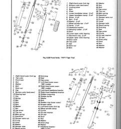 triumph bonneville trophy tiger 1963 1983 motorcycle owners workshop manual [ 1024 x 1409 Pixel ]