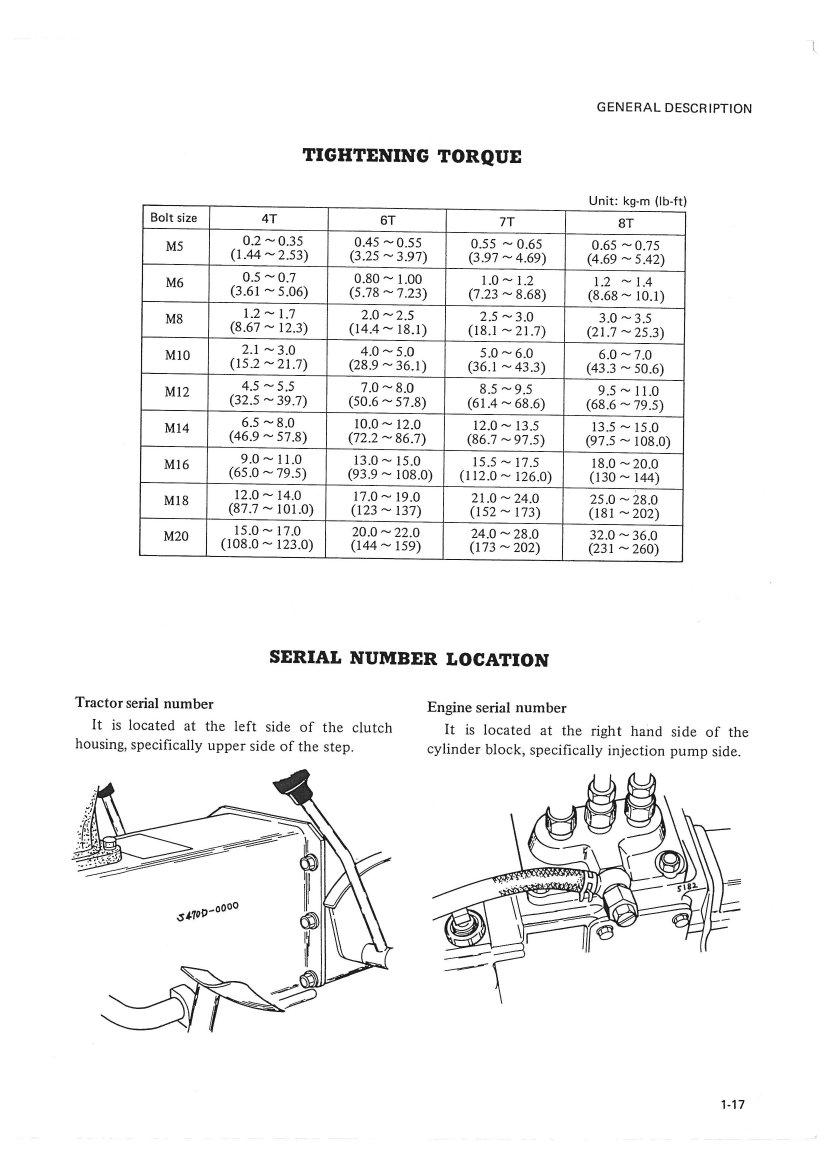 Satoh Beaver Diesel III S373, Buck S470 Tractor Service Manual
