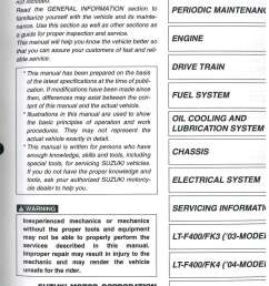 download 2002 2007 suzuki eiger 400 repair manual lt f400 wiring diagram best wiring library polaris  [ 1024 x 1683 Pixel ]