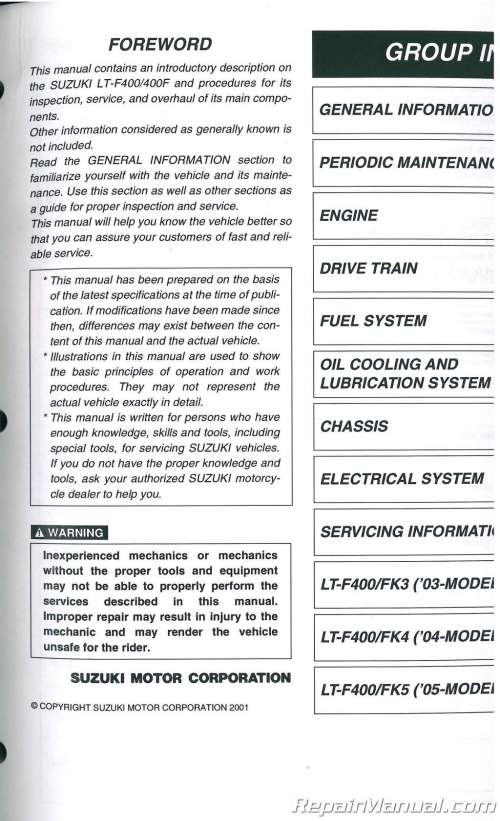 small resolution of download 2002 2007 suzuki eiger 400 repair manual lt f400 wiring diagram best wiring library polaris