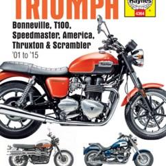 2009 Triumph Bonneville Wiring Diagram And Explain Electron Transport 2001 2015 T100 Speedmaster America