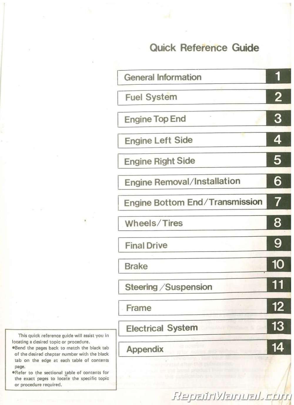 medium resolution of kawasaki klf185 wiring schematic