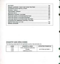 used 2005 suzuki vl1500 intruder c90 motorcycle service manual supplement [ 1024 x 1404 Pixel ]