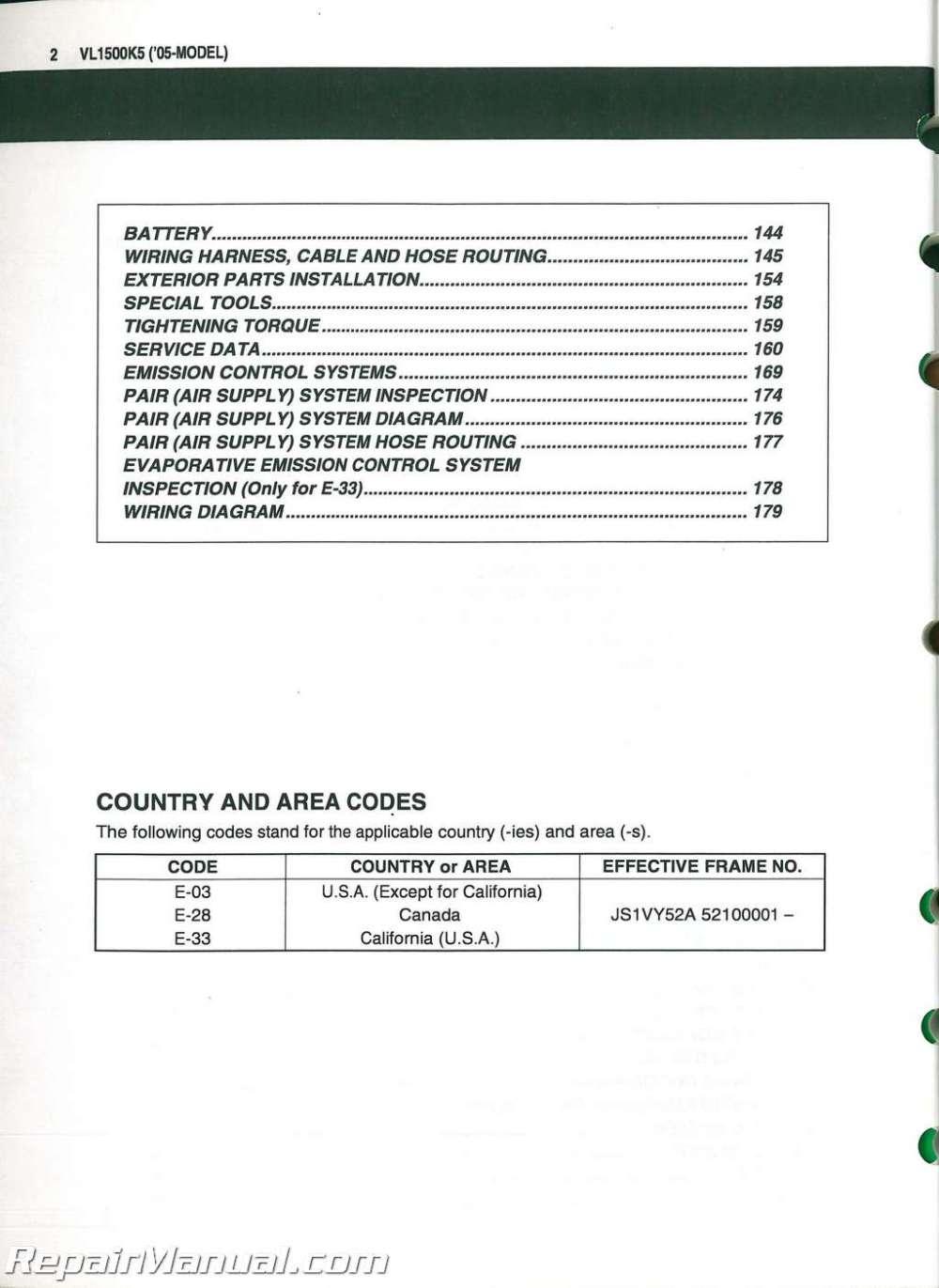 medium resolution of used 2005 suzuki vl1500 intruder c90 motorcycle service manual supplement
