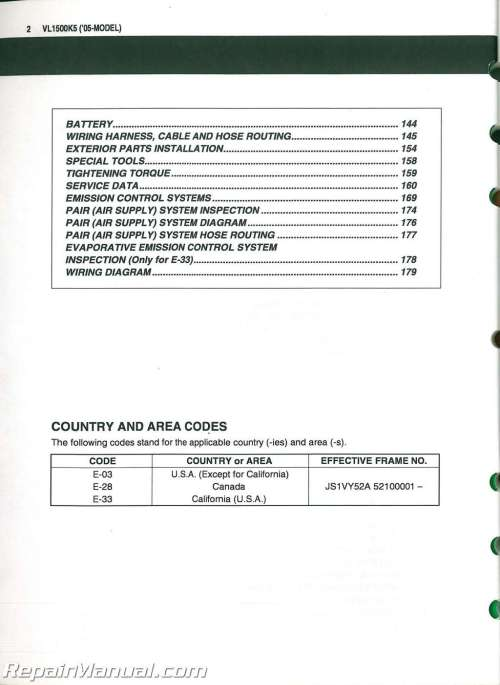 small resolution of used 2005 suzuki vl1500 intruder c90 motorcycle service manual supplement