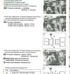 used 2005 suzuki vl1500 intruder c90 motorcycle service manual supplement [ 1024 x 1417 Pixel ]