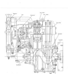 yanmar engine diagram [ 1024 x 1448 Pixel ]