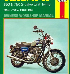 2015 triumph thruxton wiring diagram free download wiring diagrams 2014 triumph motorcycles bonneville 2014 thruxton wiring [ 1024 x 1321 Pixel ]