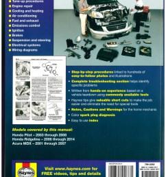 manual acura mdx 2008 espa ol [ 1024 x 1325 Pixel ]