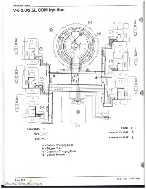 small resolution of used mariner mercury 135 150 175 200 marine engine service manual supplement