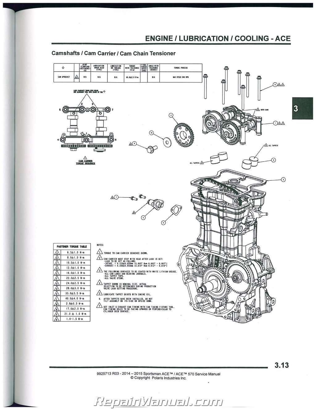 hight resolution of ace wiring diagram polari sportsman
