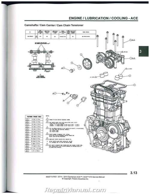 small resolution of ace wiring diagram polari sportsman
