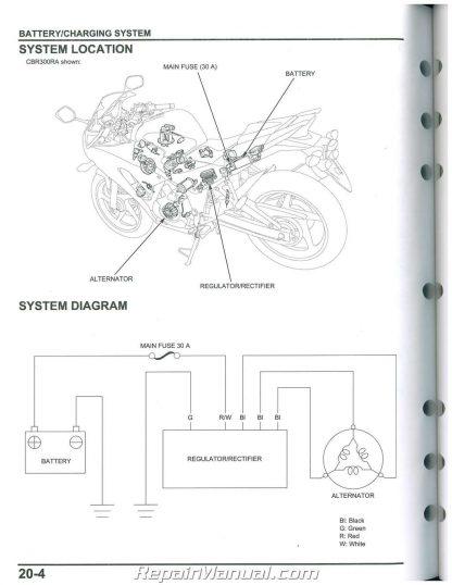 2015 2016 Honda CBR300R Service Manual Motorcycle