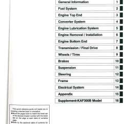 Kawasaki Mule Wiring Diagram White Rodgers 3 Wire Zone Valve Kaf620 Free