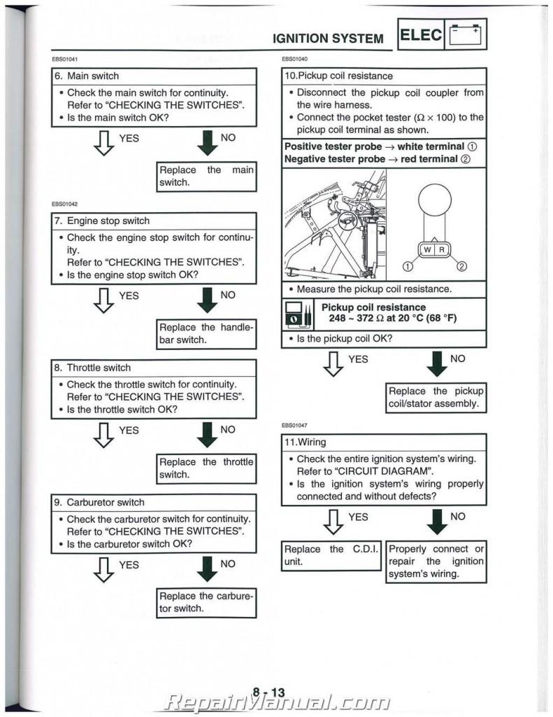2004-2006 Yamaha YFZ450 ATV Service Repair Maintenance Manual