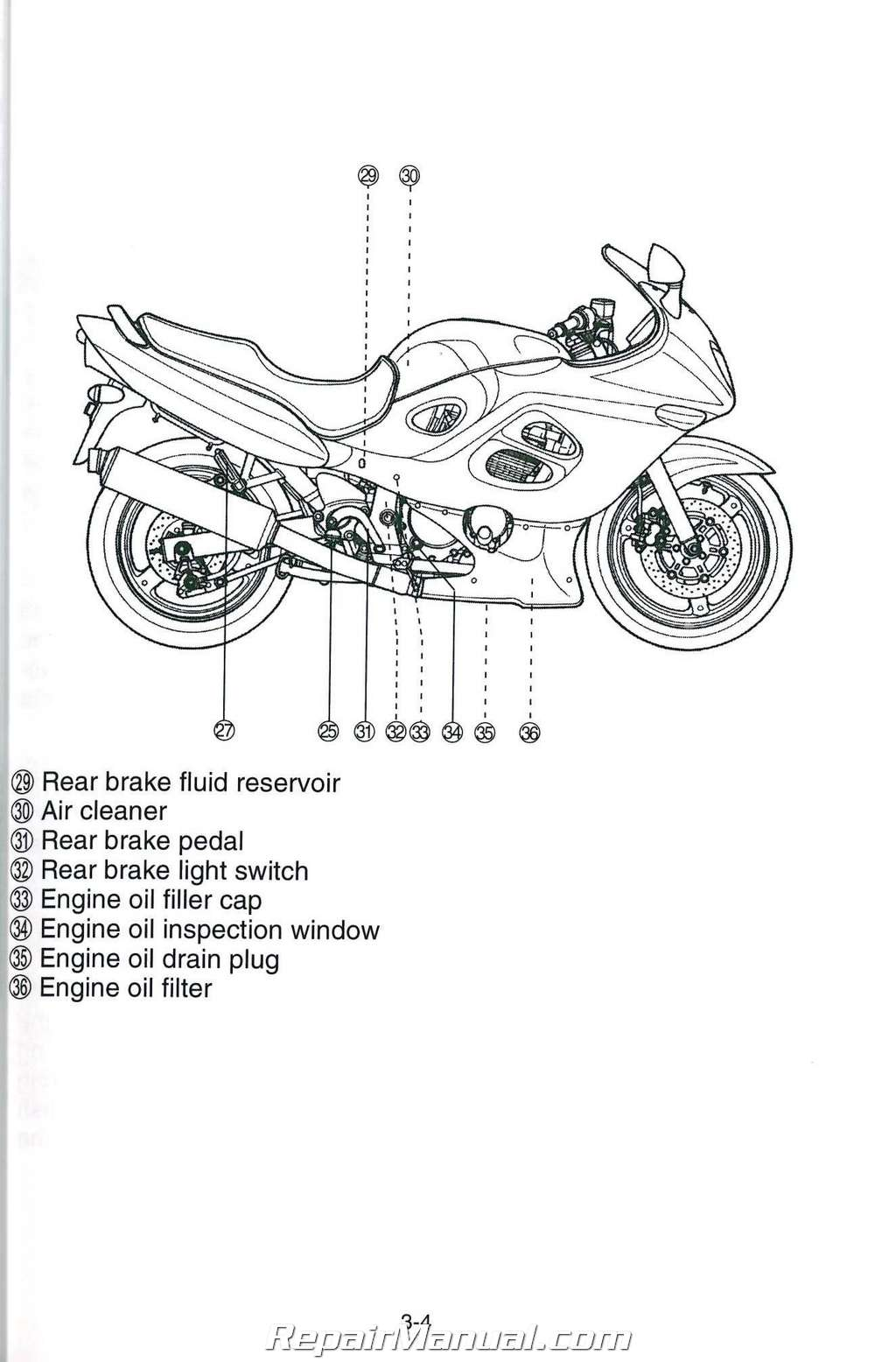 2006 Suzuki Katana GSX600F Motorcycle Owners Manual