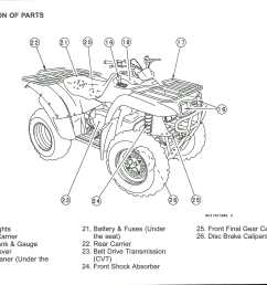 kawasaki prairie 360 fuse box wiring diagram world 2003 kawasaki 360 engine diagram [ 2463 x 1739 Pixel ]