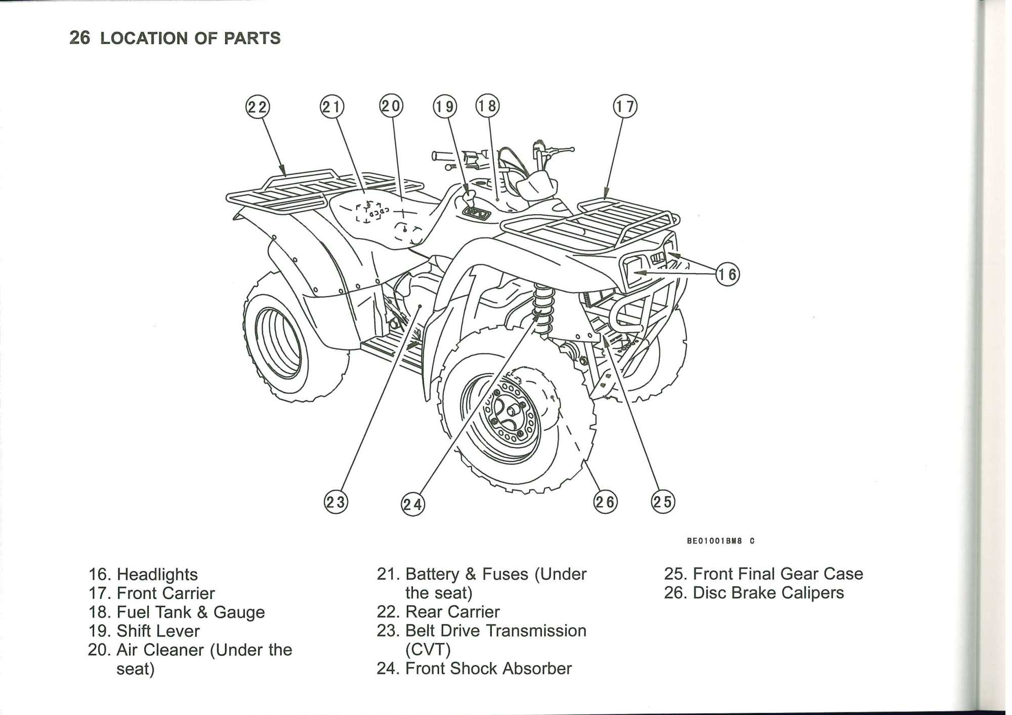 hight resolution of kawasaki prairie 360 fuse box wiring diagram world 2003 kawasaki 360 engine diagram