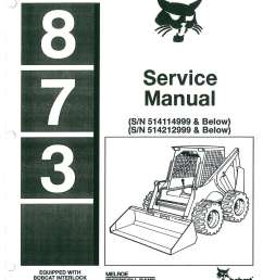 bobcat 873 loader service repair manual download sellfy revision number february date revision route attentionaffecting immediately high flow 743ds follow  [ 1024 x 1325 Pixel ]