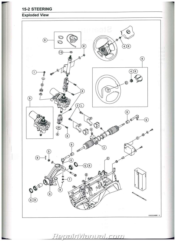 Kawasaki Mule 4010 Wiring Diagram
