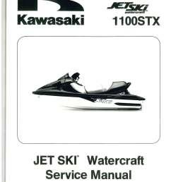 1998 1999 kawasaki 1100 stx jet ski factory service manual supplement [ 1024 x 1408 Pixel ]