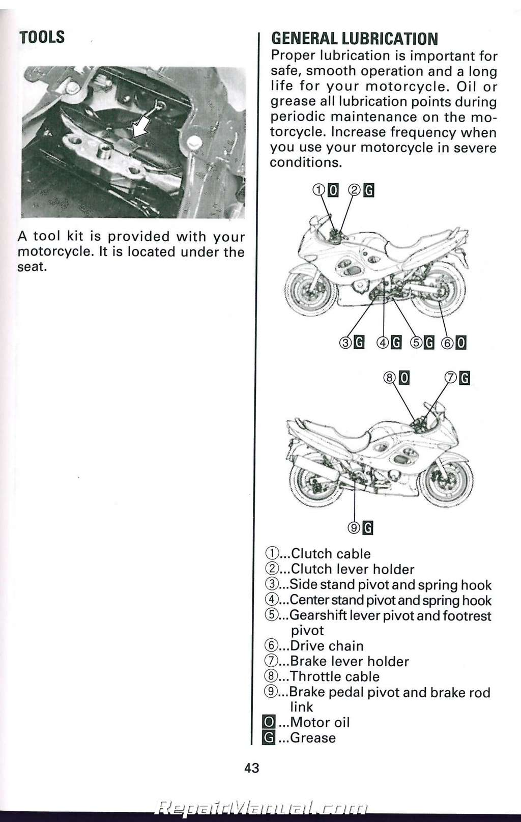 2004 Suzuki Katana GSX600F Motorcycle Owners Manual
