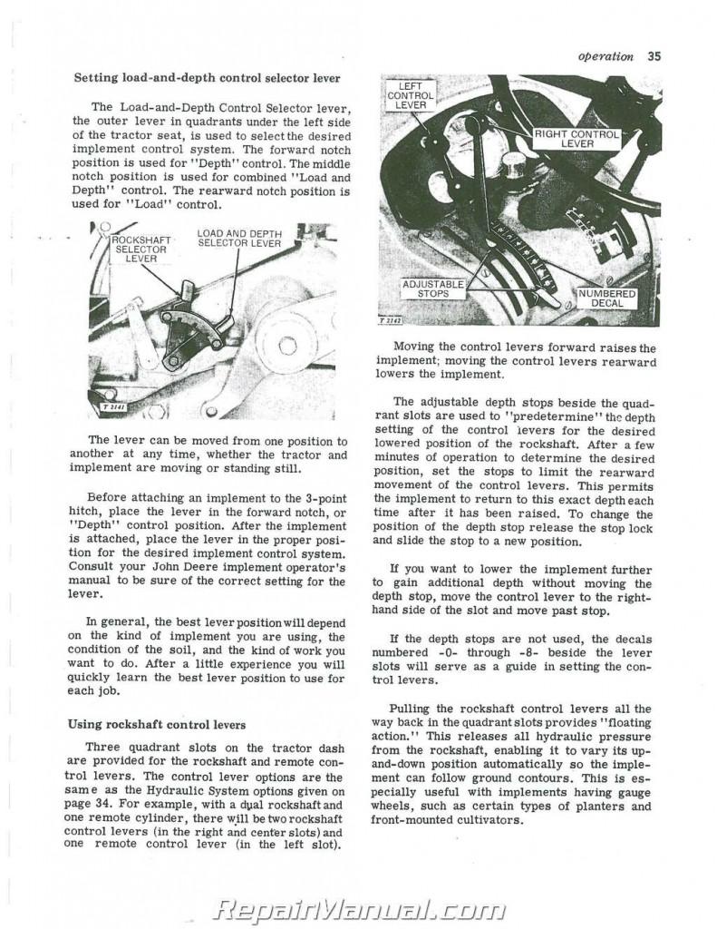John Deere 2010 Tractor Operators Manual (SN# 0-29000)