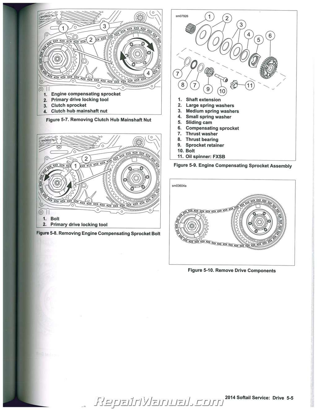 2014 Harley Davidson Softail Motorcycle Service Manual