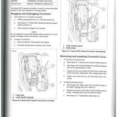 Harley Davidson Motorcycle Parts Diagram Taylor Dunn B2 48 Wiring 2014 Flstc