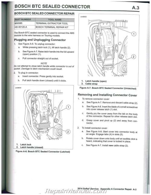 small resolution of harley davidson softail owners manuals mybikemanuals