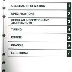 1986 Fj1200 Wiring Diagram Mvc Struts Architecture Yamaha Yz250f Service Repair Manual Download Pdf Autos Post