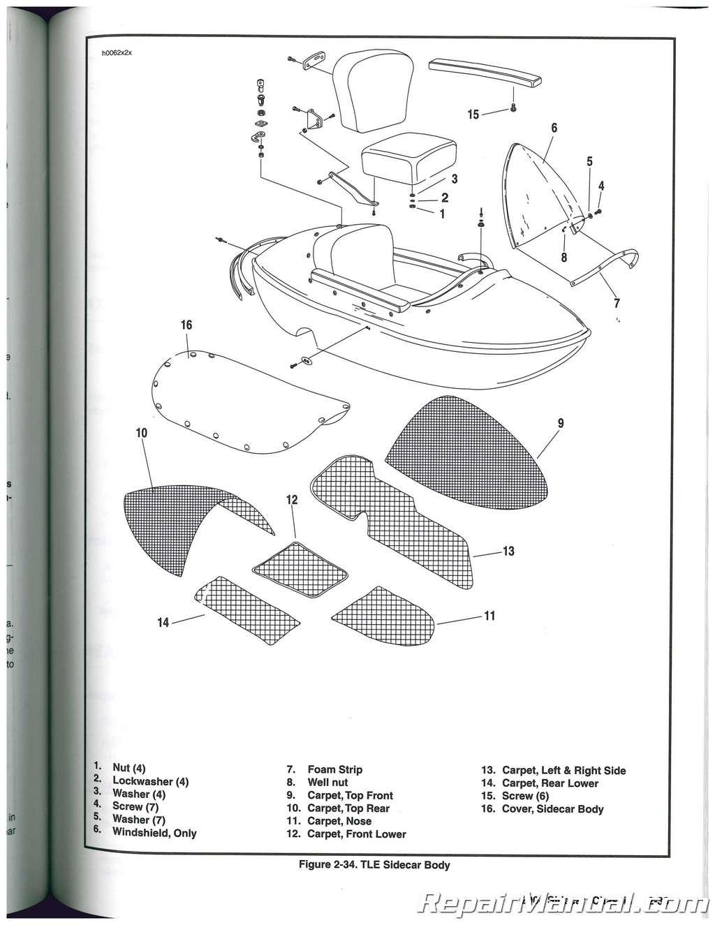 1999-2004 Harley Davidson Sidecar Service Manual