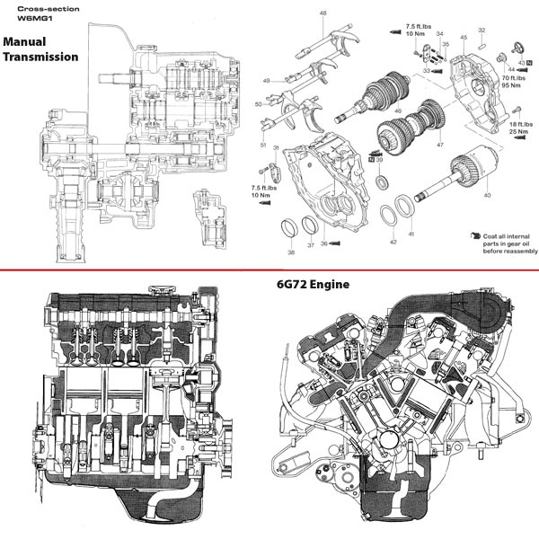 Mitsubishi 6G72 engine factory workshop and repair manual