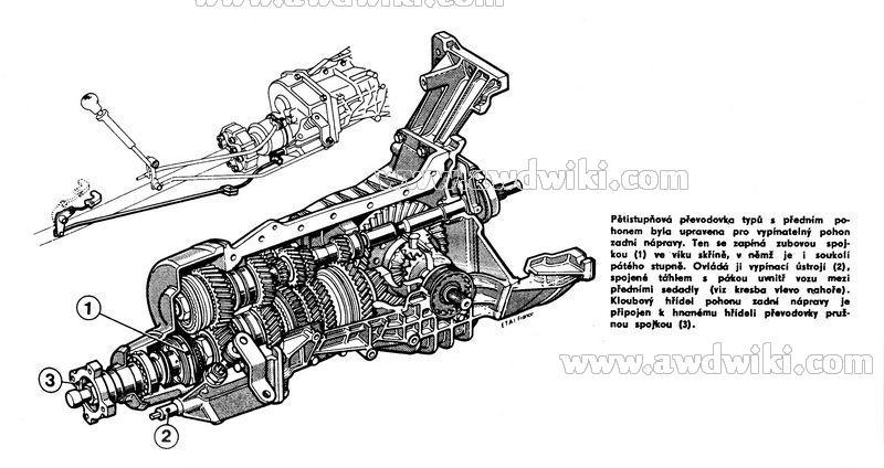 Download Renault 18 1978-1982 Workshop Repair Manual